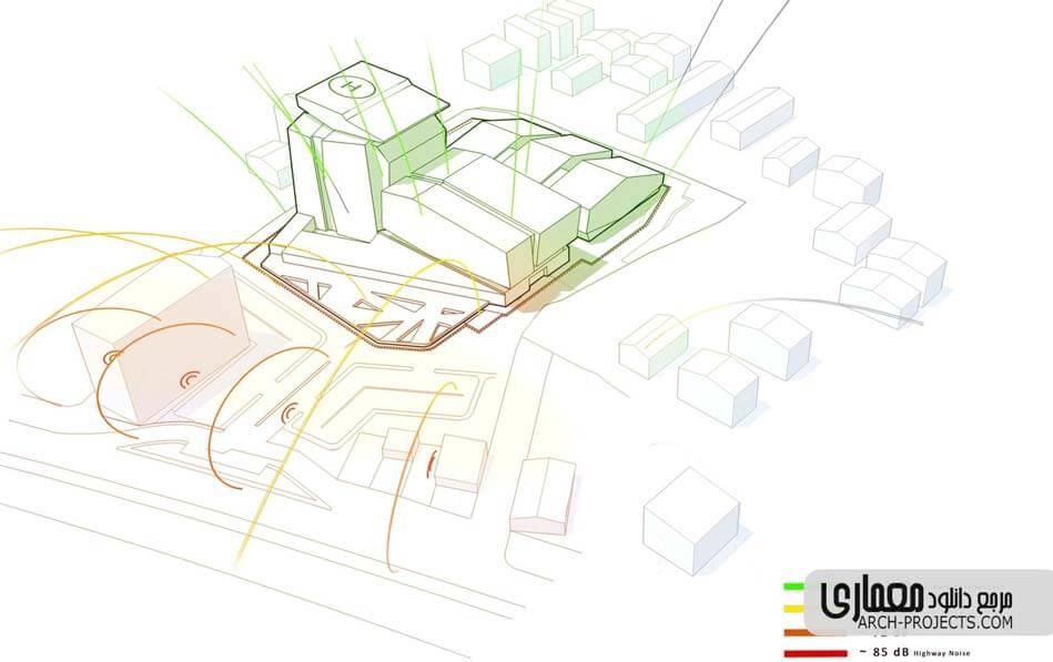 نمونه طراحی بیمارستان