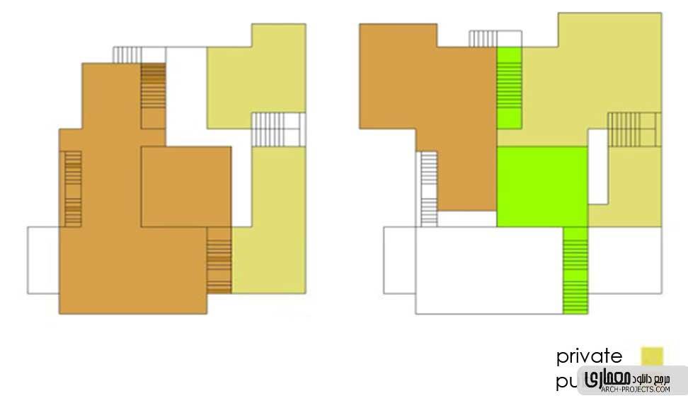 طراحی خانه شماره هفت