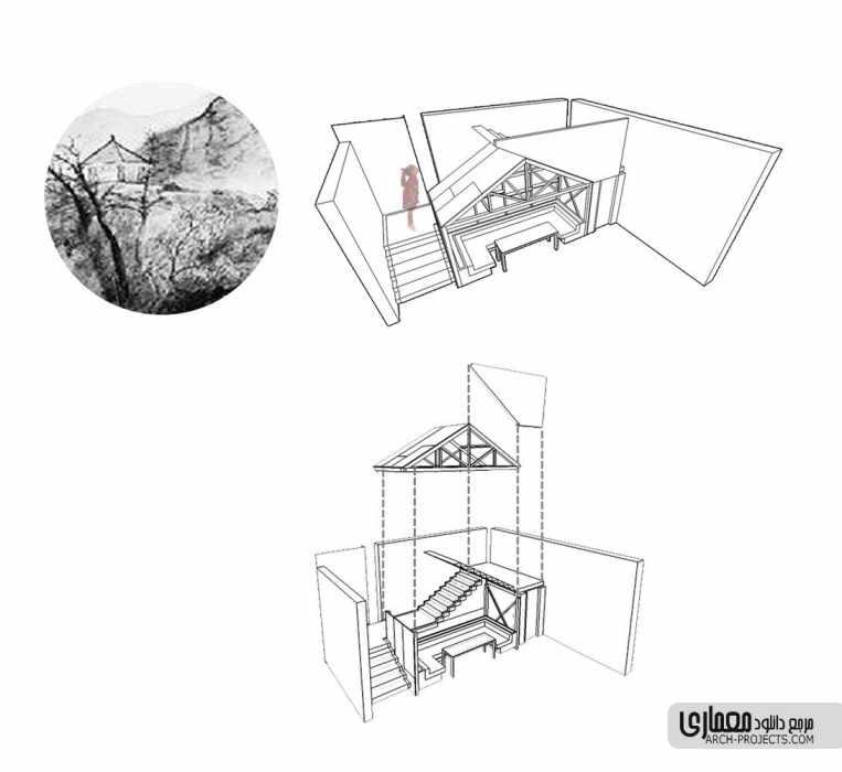 ایده طراحی داخلی کافی شاپ
