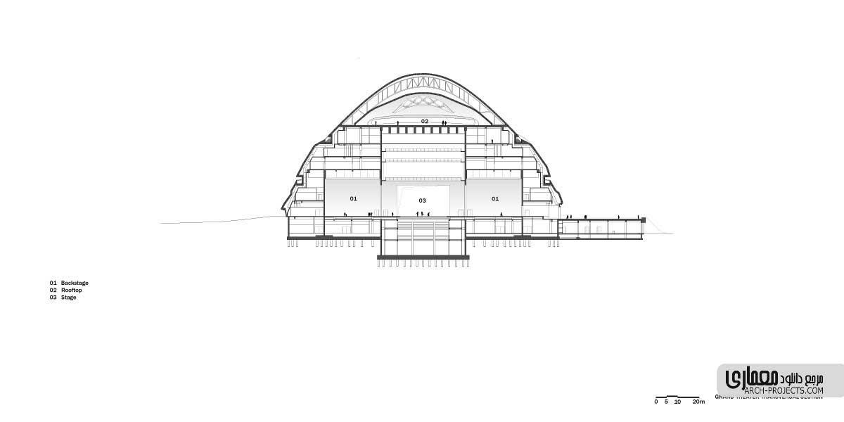 نمای خانه اپرای هاربین