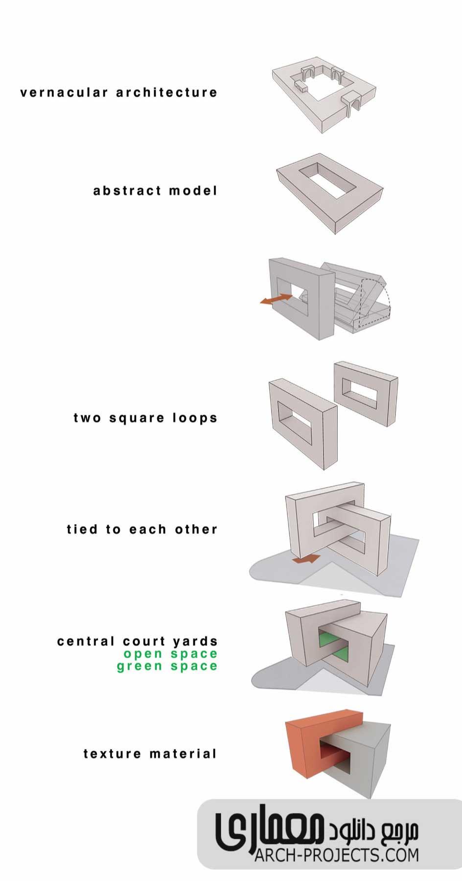 ایده های طراحی ساختمان نظام مهندسی قزوین