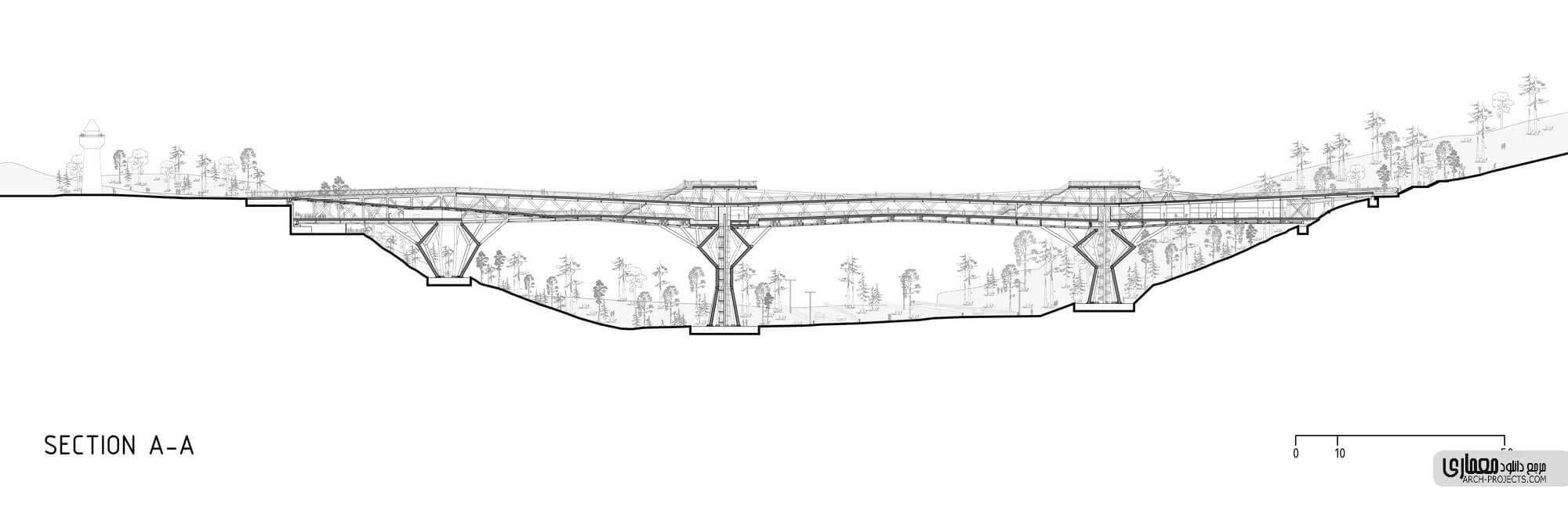 نمونه طراحی پل