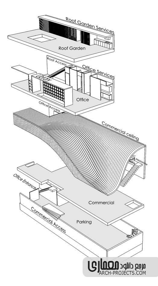 ایده ساختمان اداری تجاری ترمه