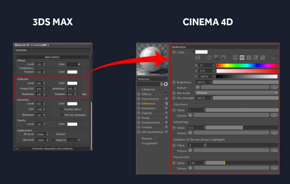 دانلود پلاگین Max To Cinema4D