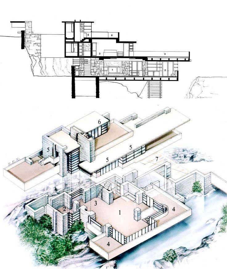 نقشه های خانه آبشار