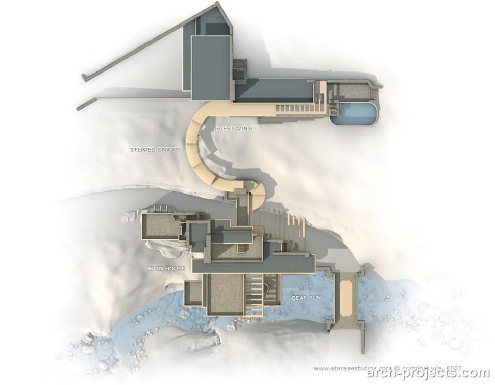 طراحی خانه آبشار
