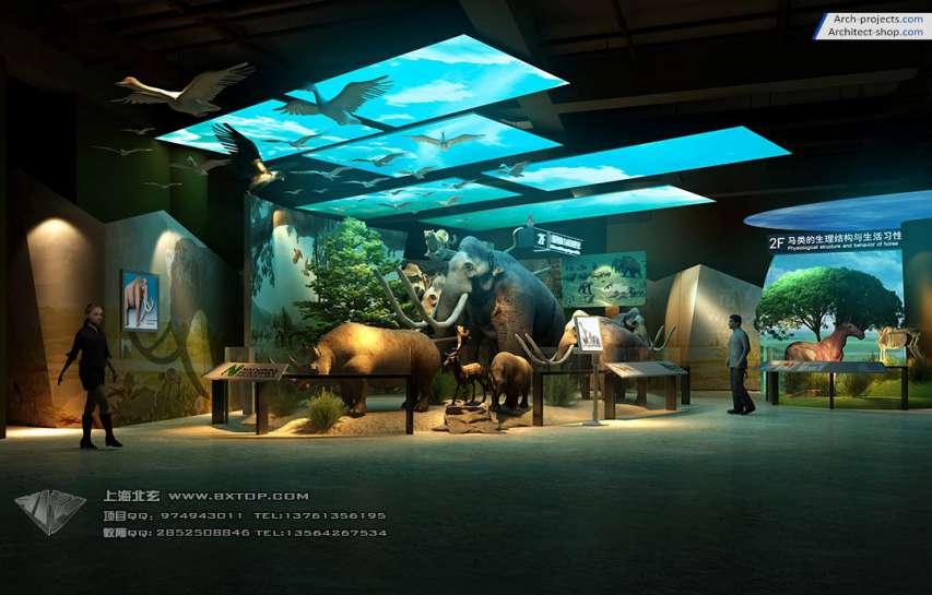 مدل سه بعدی موزه