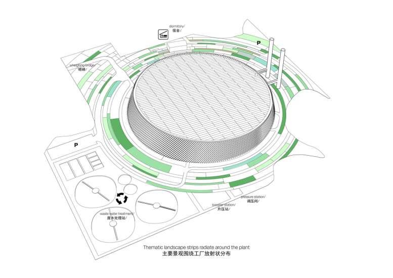 طراحی کارخانه بازیافت در چین