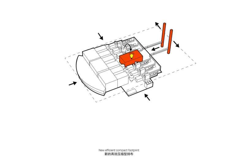 طراحی کارخانه تبدیل زباله به انرژی