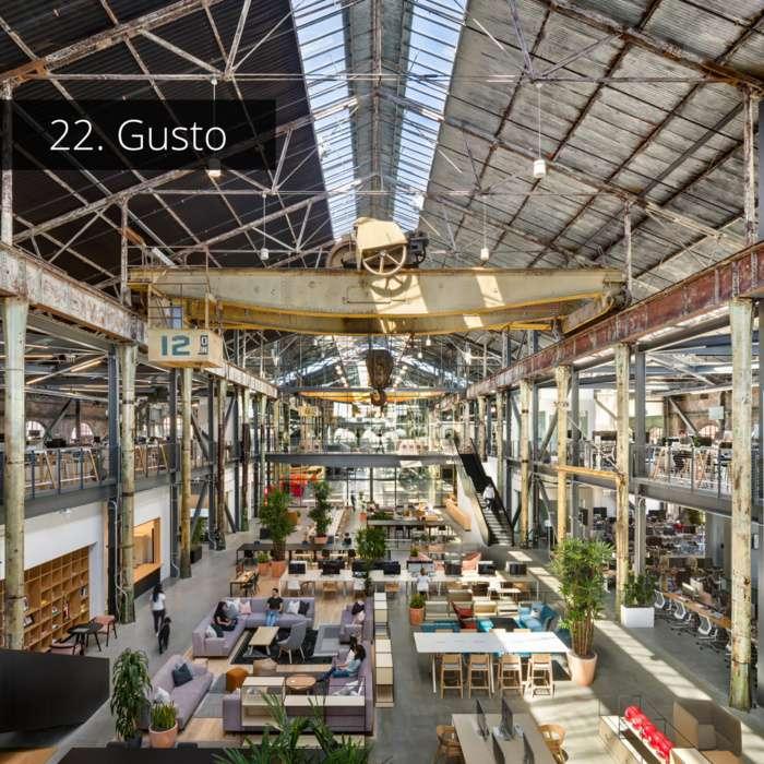 بهترین طراحی دفاتر کار 2018