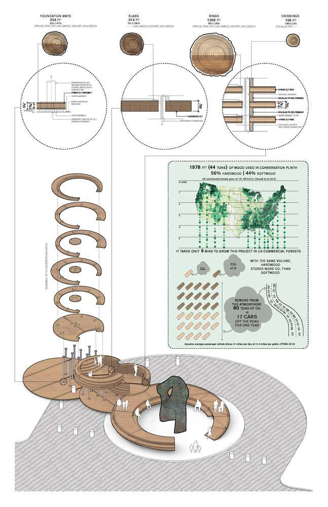 پلان میدان یادبود