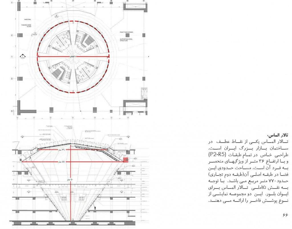 مرکز تجاری تفریحی و اداری ایران مال
