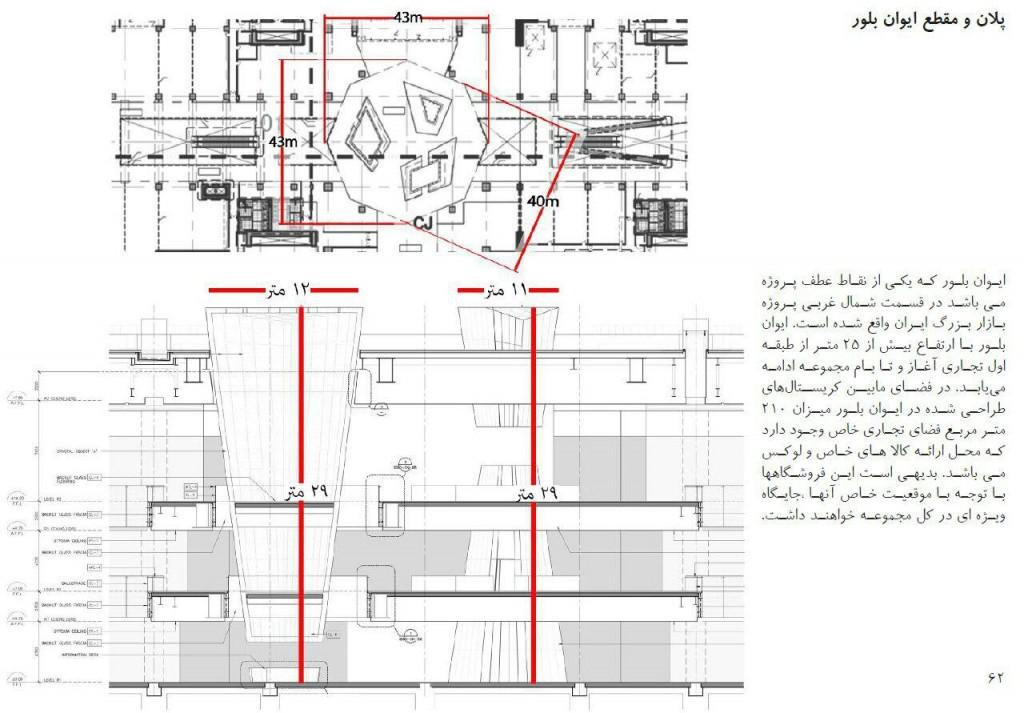 طراحی ایران مال