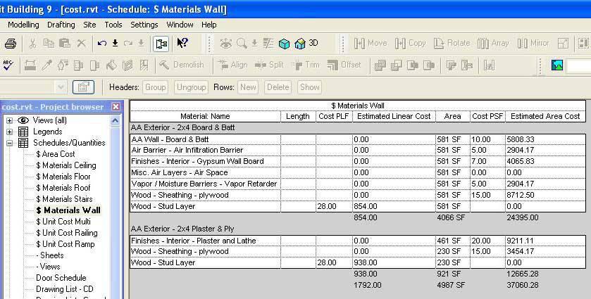 آموزش برآورد هزینه مواد